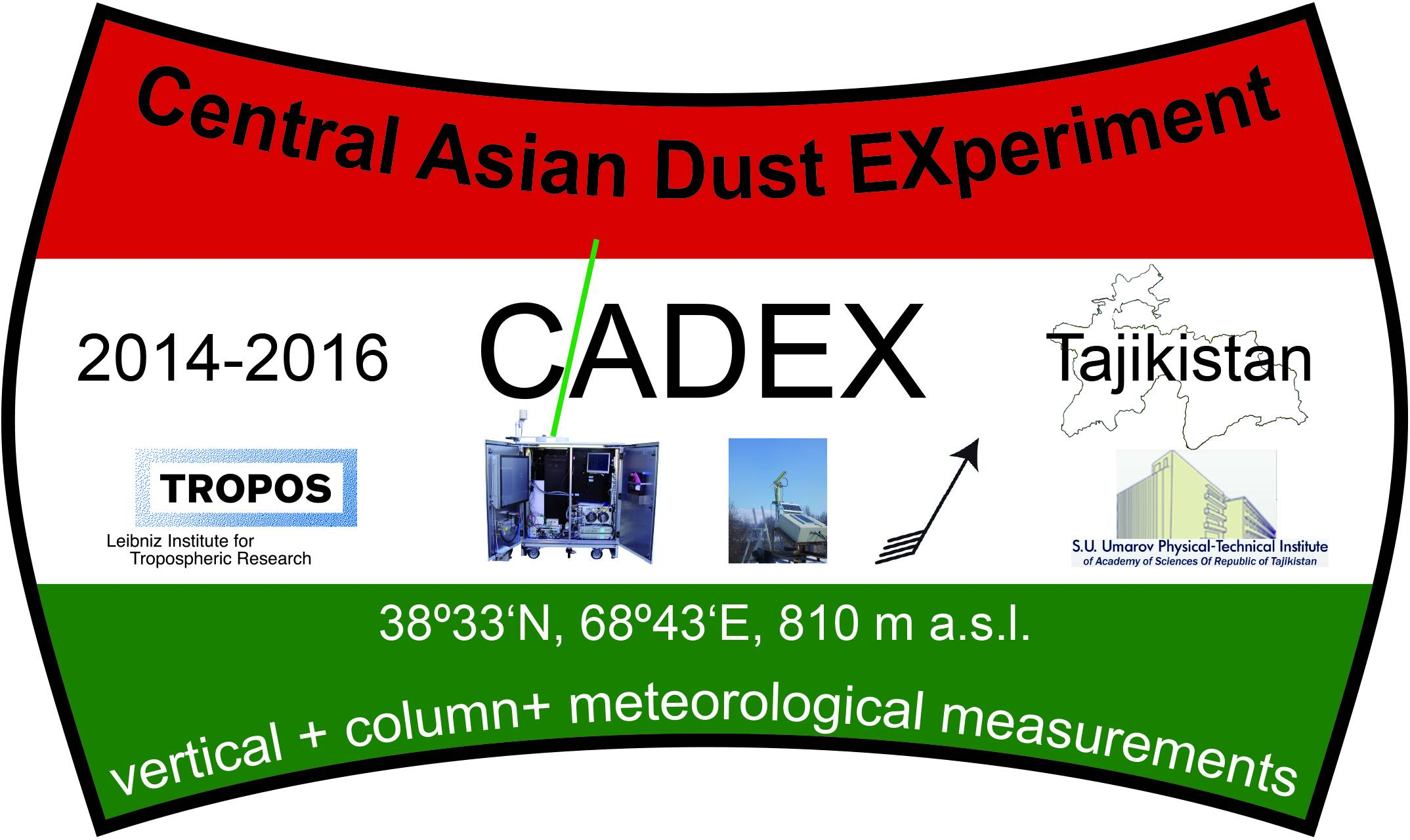 CADEX (Central Asian Dust Experiment)