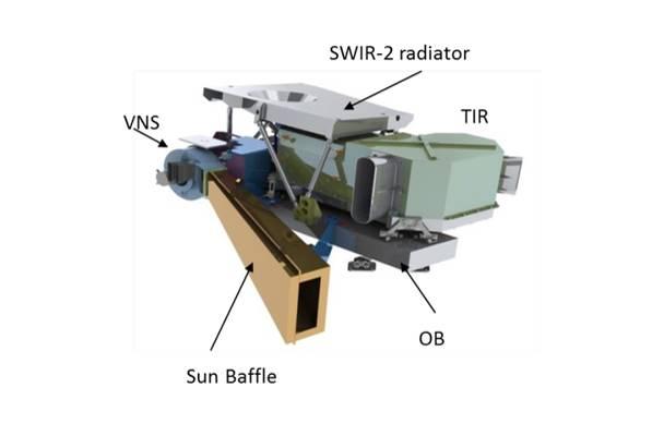 Model des MSI-Instruments